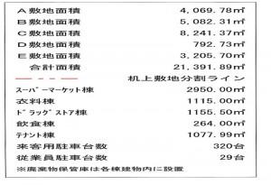 バロー豊橋牟呂SC 配置図-2の説明