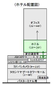 JRゲートタワー 断面図-2