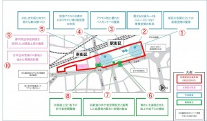 ◇名古屋鉄道名駅再開発イメージ図