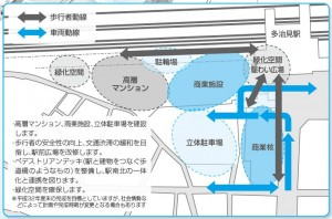 多治見駅南開発-3