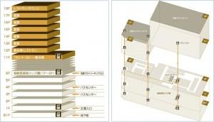 ◆名鉄グランドホテルとメンズ館配置図