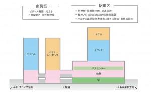 再開発イメージ図-2