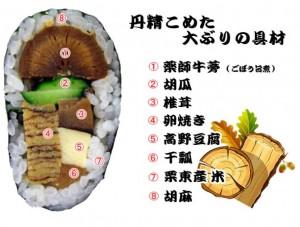 割木の巻寿しの具材説明