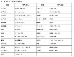 アピタ磐田店 専門店-1
