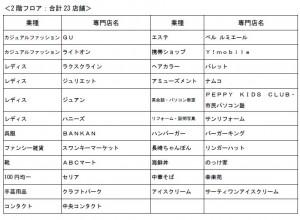 アピタ磐田店 専門店-2