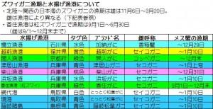 ★★ズワイガニ漁期とブランド一覧