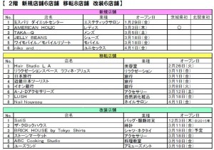 専門店リスト-2 イオンモール水戸内原店