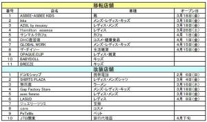 イオンモール太田 専門店1階-2