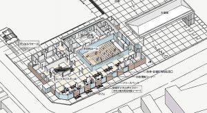 □交流・多目的スペースの計画