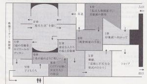 ◇レイアウト ルノワール展示-5展示レイアウト